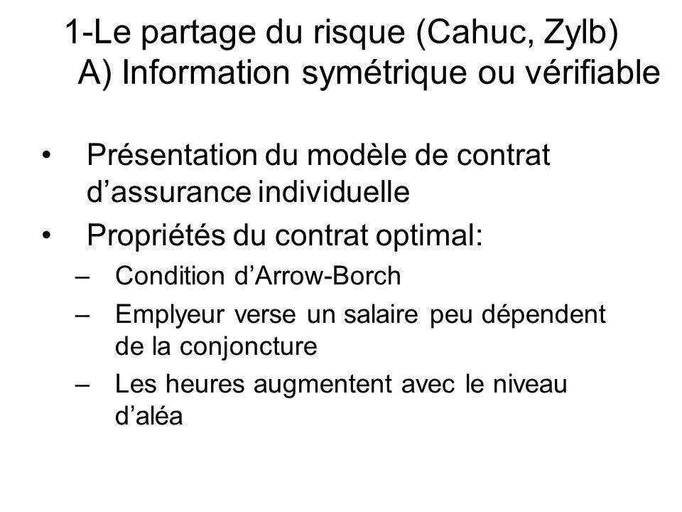 1-Le partage du risque (Cahuc, Zylb) A) Information symétrique ou vérifiable