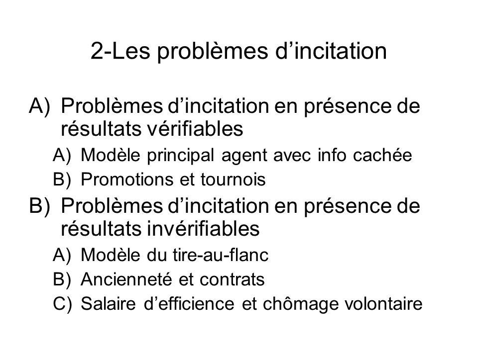 2-Les problèmes d'incitation