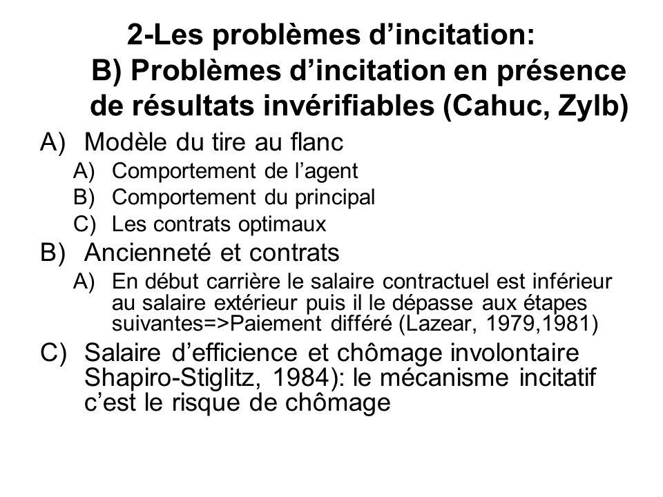 2-Les problèmes d'incitation: B) Problèmes d'incitation en présence de résultats invérifiables (Cahuc, Zylb)