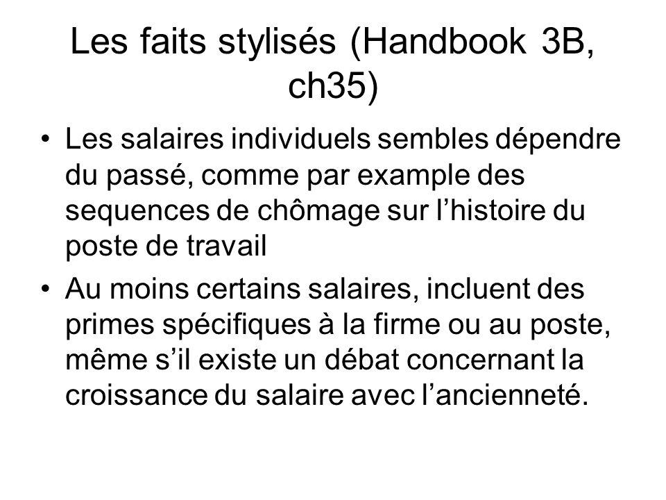 Les faits stylisés (Handbook 3B, ch35)