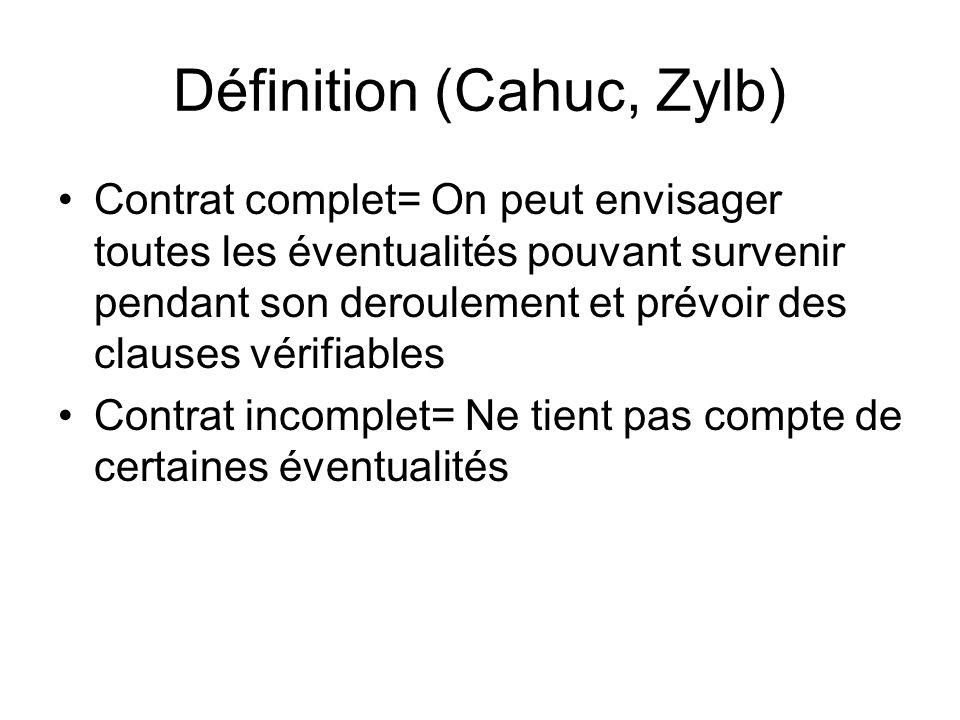 Définition (Cahuc, Zylb)