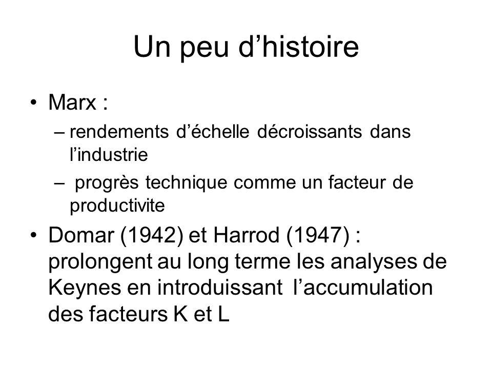 Un peu d'histoire Marx :
