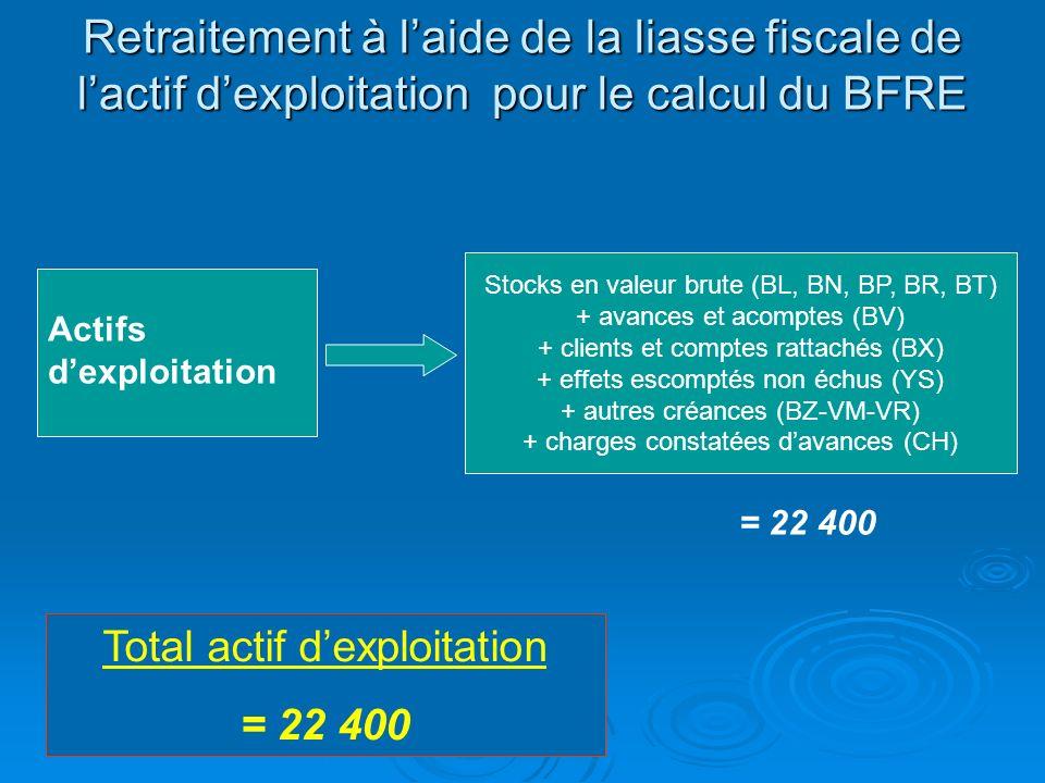 Retraitement à l'aide de la liasse fiscale de l'actif d'exploitation pour le calcul du BFRE
