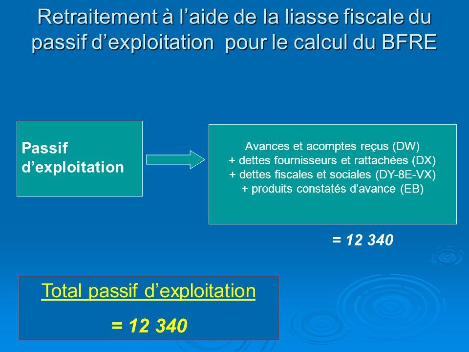 Retraitement à l'aide de la liasse fiscale du passif d'exploitation pour le calcul du BFRE