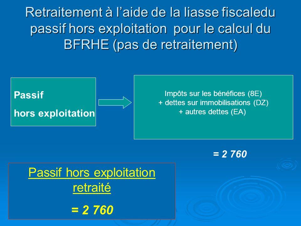 Retraitement à l'aide de la liasse fiscaledu passif hors exploitation pour le calcul du BFRHE (pas de retraitement)