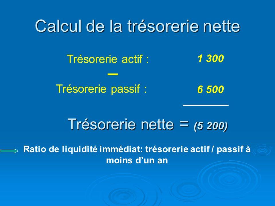Calcul de la trésorerie nette