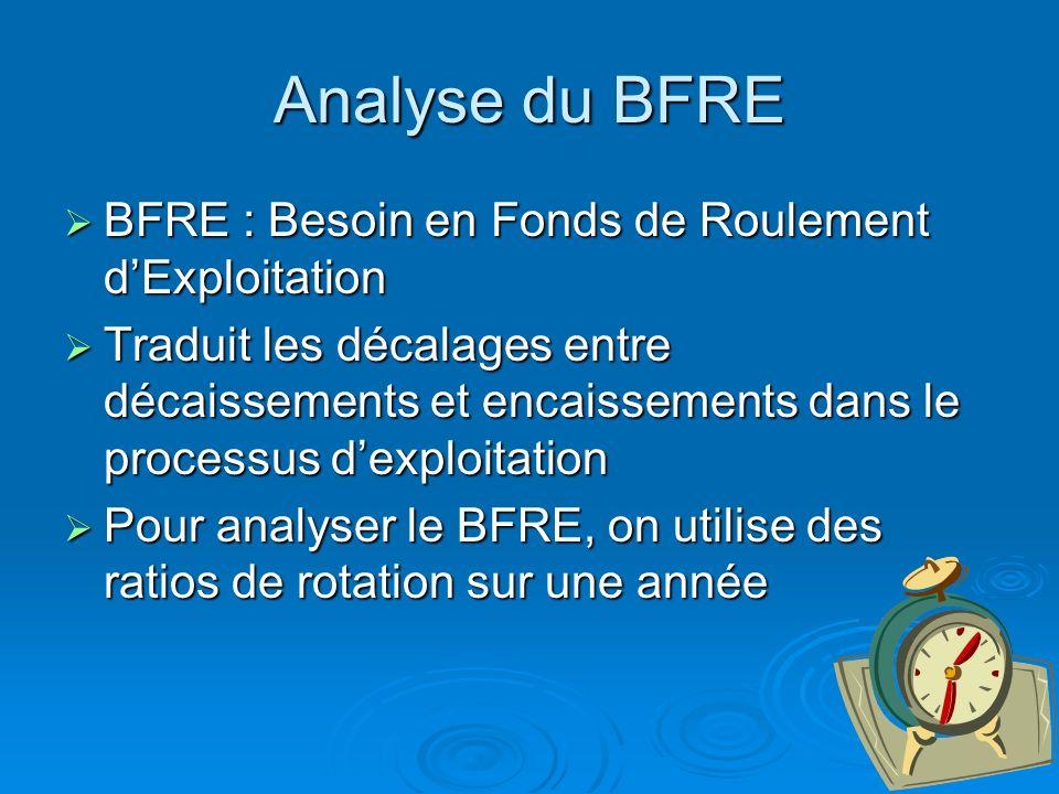 Analyse du BFRE BFRE : Besoin en Fonds de Roulement d'Exploitation
