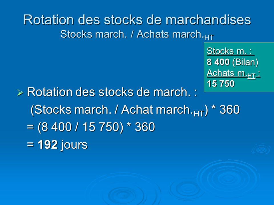 Rotation des stocks de marchandises Stocks march. / Achats march.HT