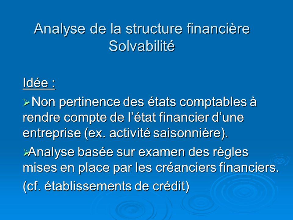 Analyse de la structure financière Solvabilité