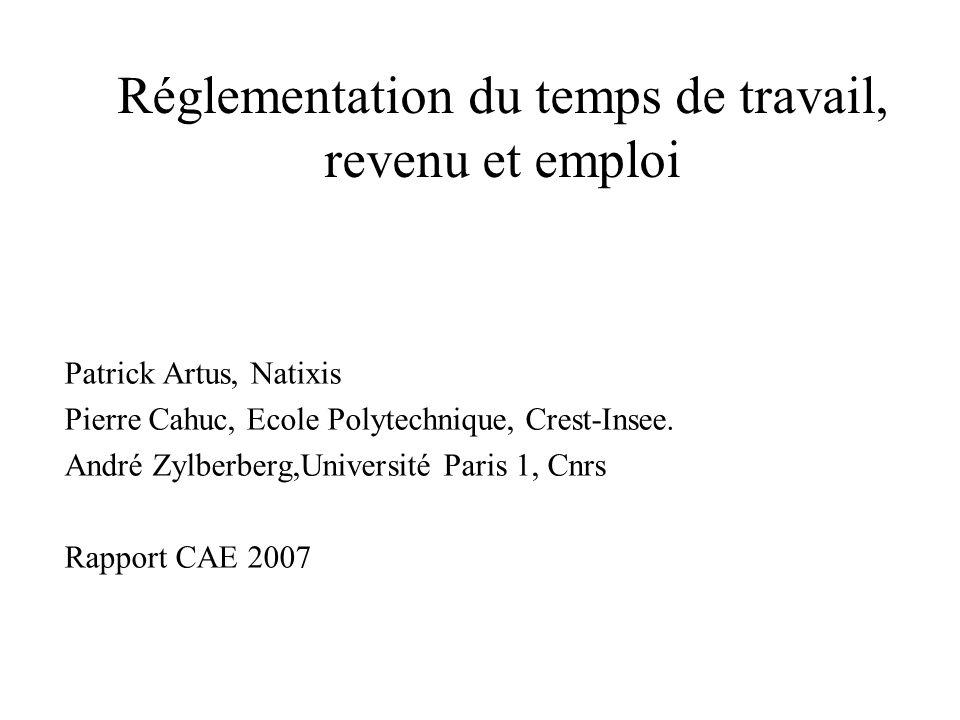 Réglementation du temps de travail, revenu et emploi
