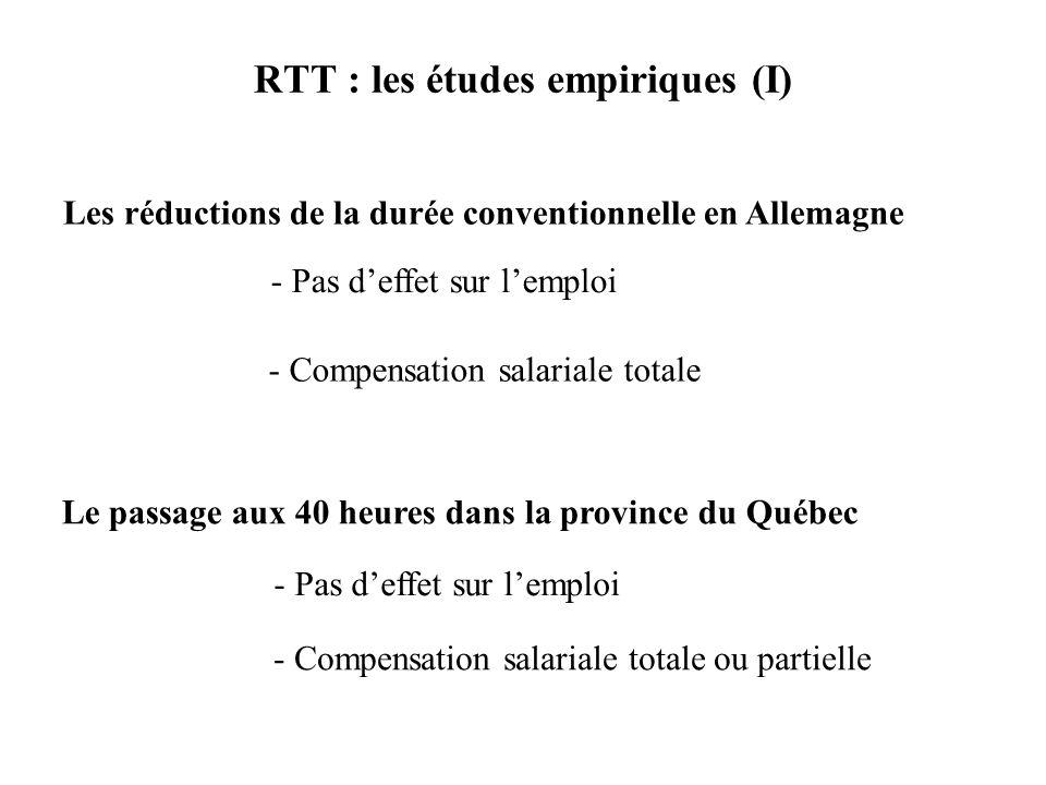 RTT : les études empiriques (I)