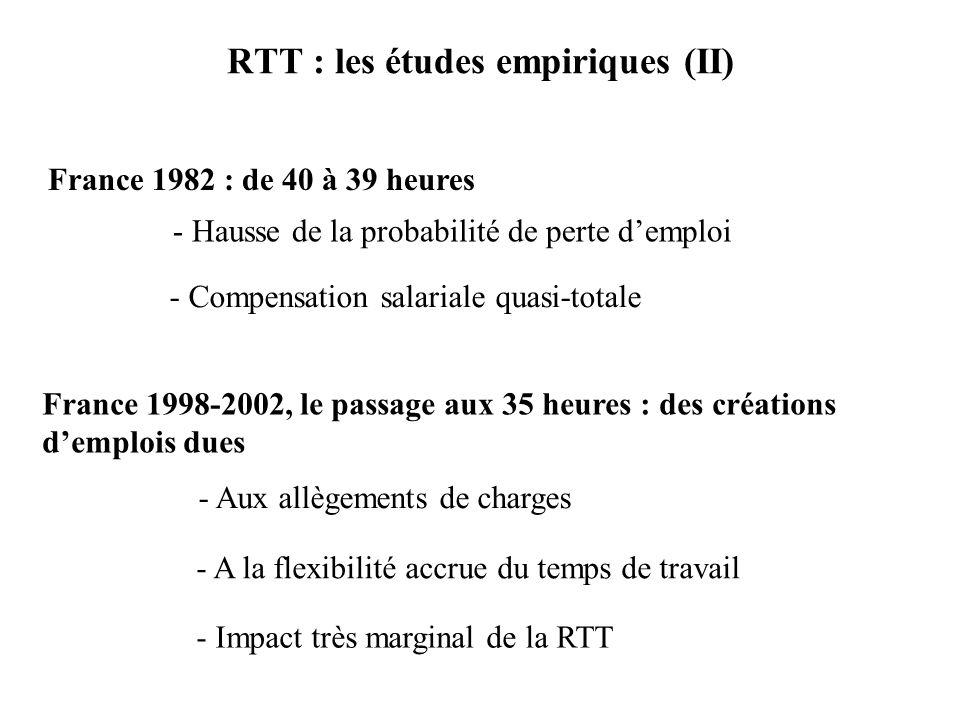 RTT : les études empiriques (II)