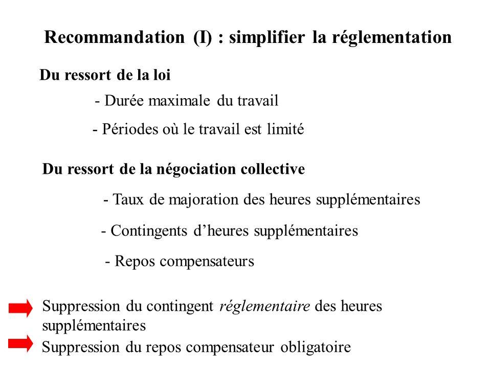 Recommandation (I) : simplifier la réglementation