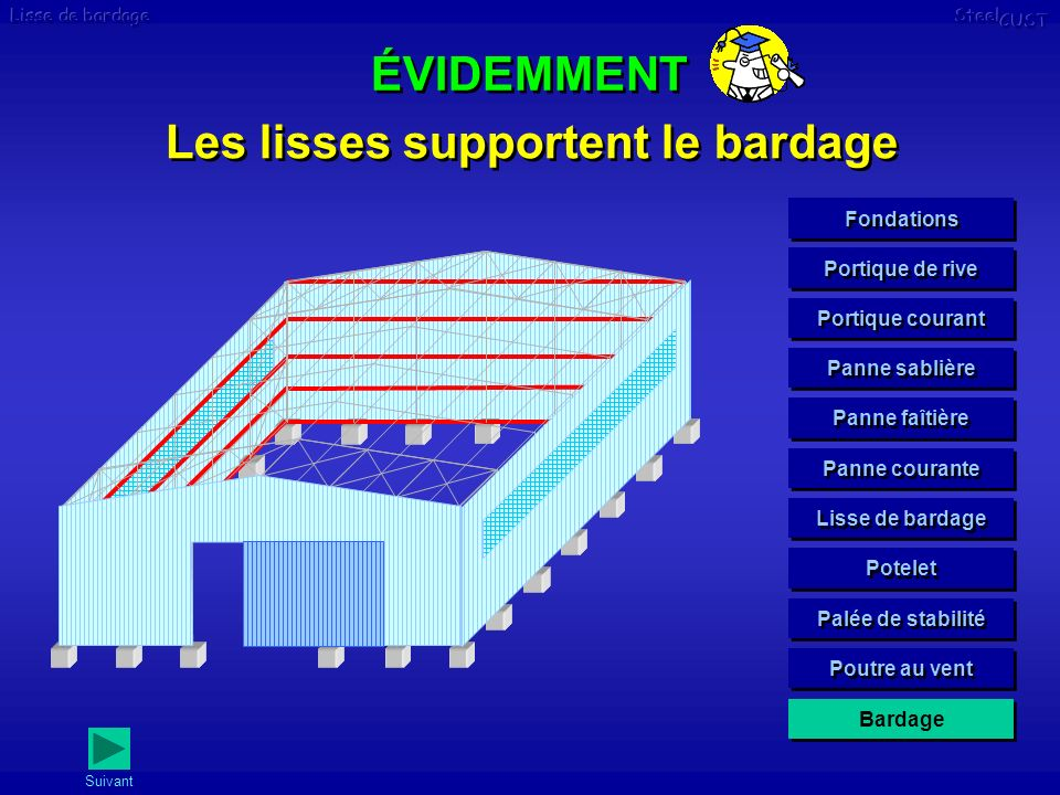 Les lisses supportent le bardage