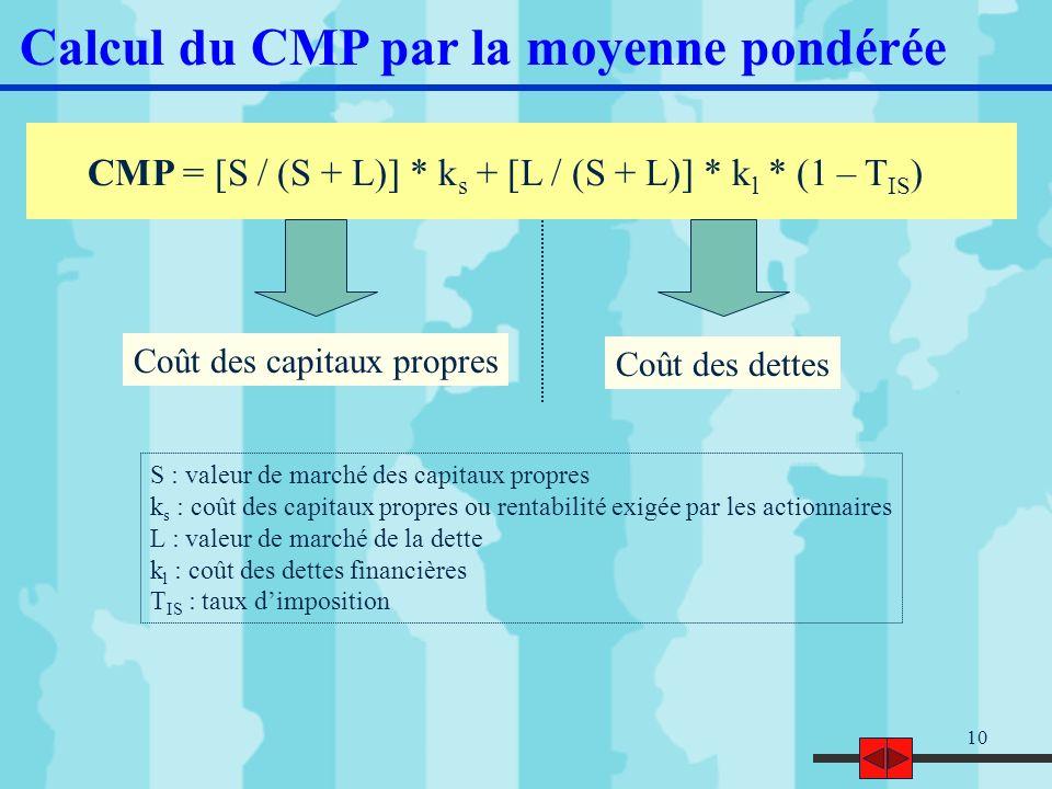Calcul du CMP par la moyenne pondérée