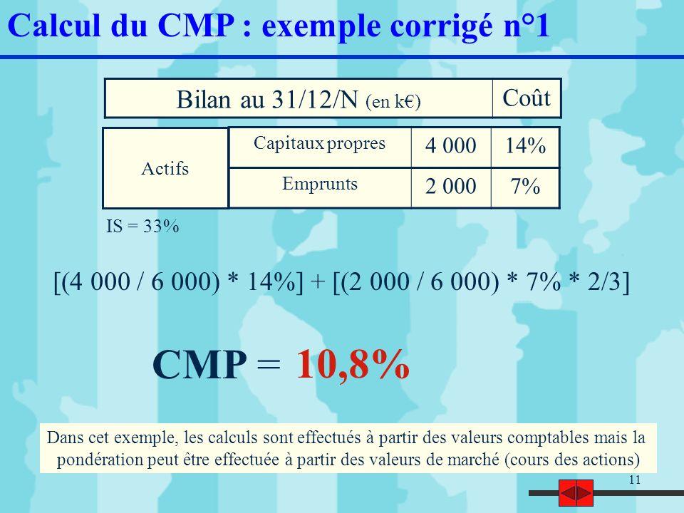 CMP = 10,8% Calcul du CMP : exemple corrigé n°1