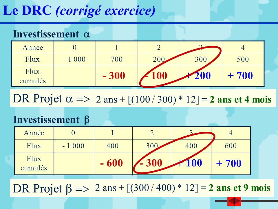 Le DRC (corrigé exercice)