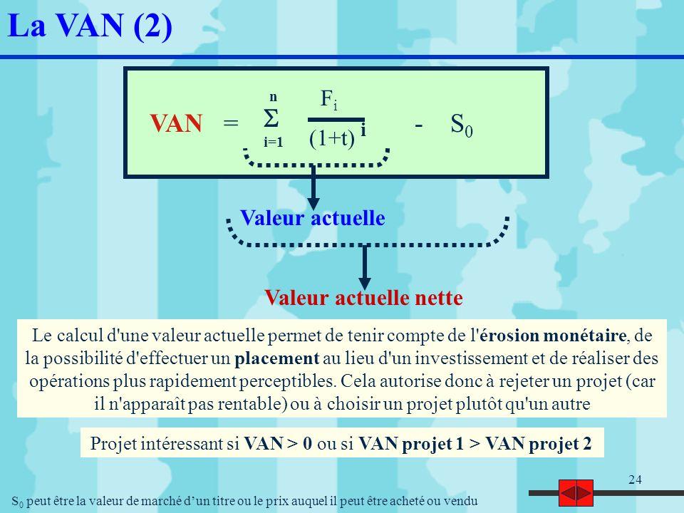 Projet intéressant si VAN > 0 ou si VAN projet 1 > VAN projet 2