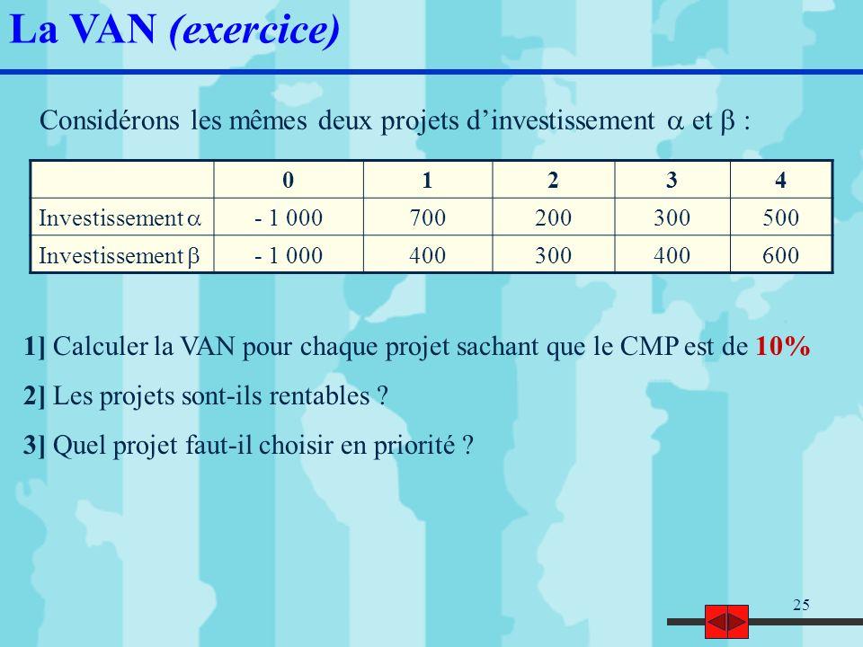 La VAN (exercice) Considérons les mêmes deux projets d'investissement a et b : 1. 2. 3. 4. Investissement a.