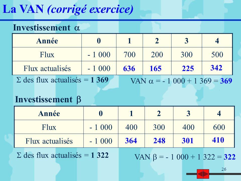 La VAN (corrigé exercice)