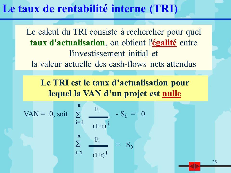 Le taux de rentabilité interne (TRI)