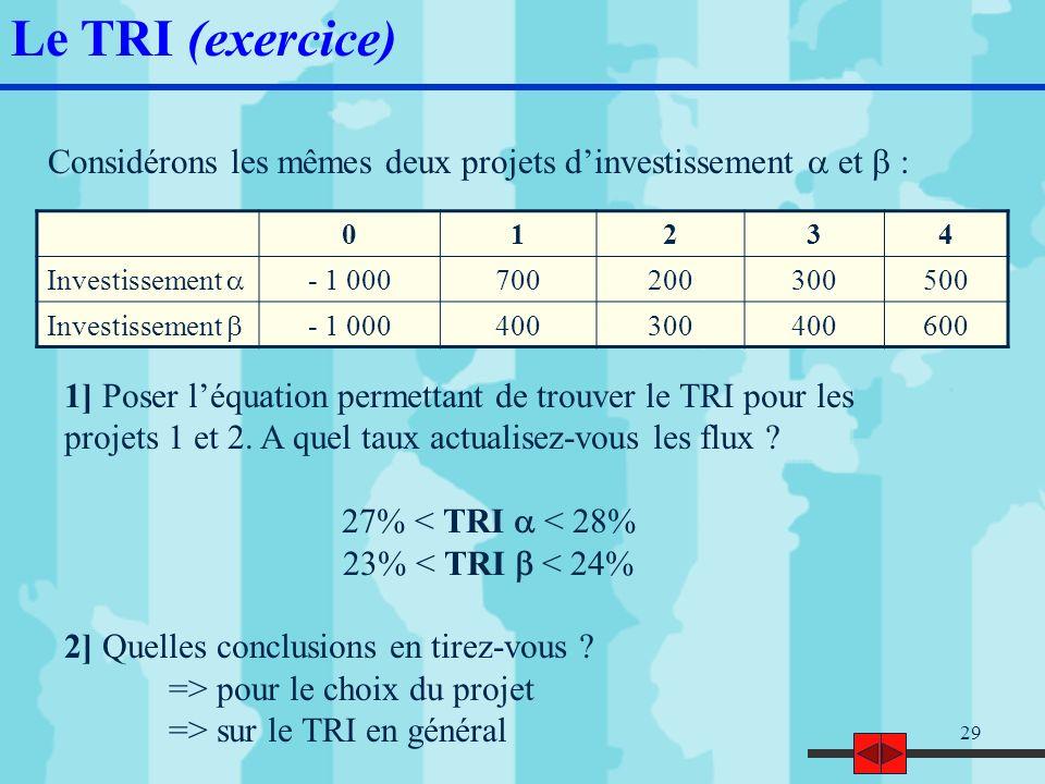 Le TRI (exercice) Considérons les mêmes deux projets d'investissement a et b : 1. 2. 3. 4. Investissement a.