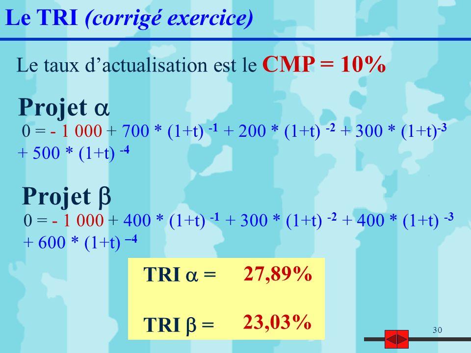 Projet a Projet b Le TRI (corrigé exercice)
