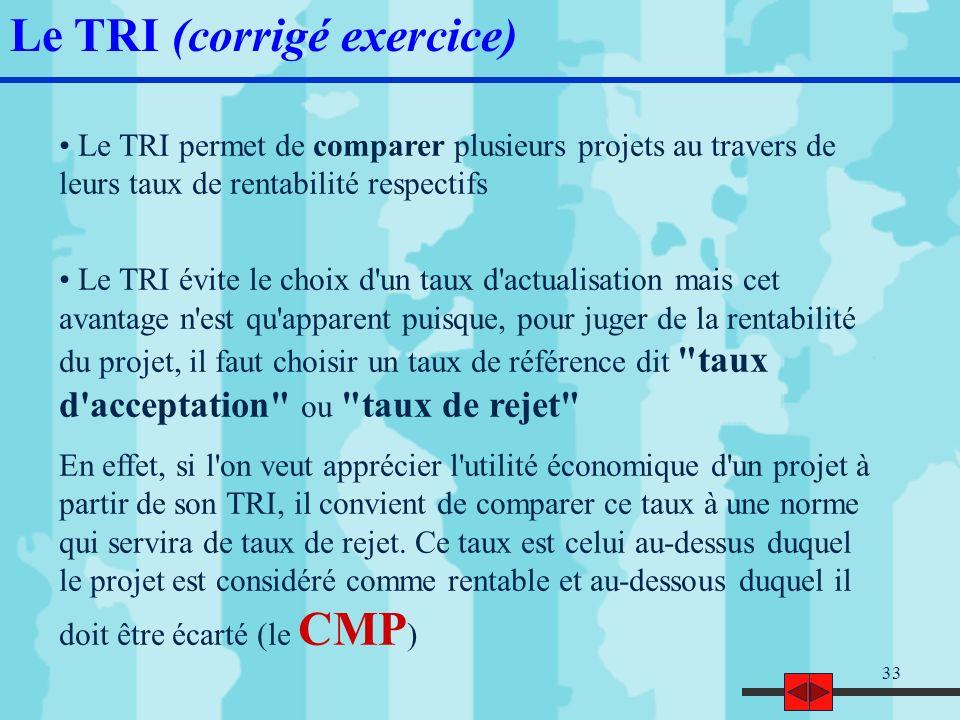 Le TRI (corrigé exercice)
