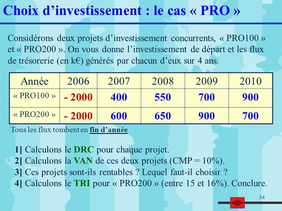 Choix d'investissement : le cas « PRO »