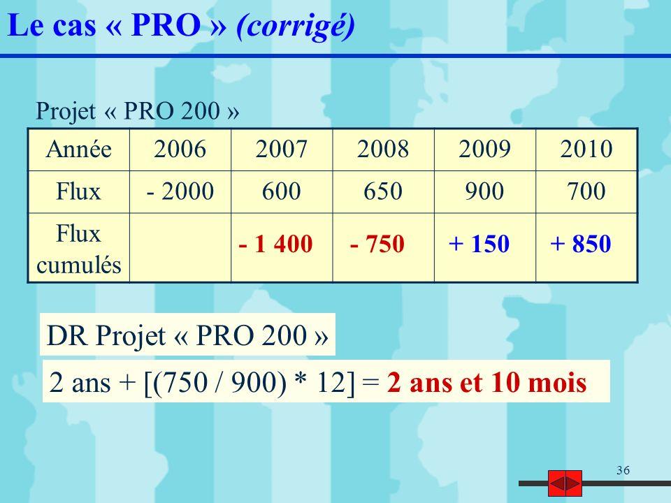 Le cas « PRO » (corrigé) DR Projet « PRO 200 »