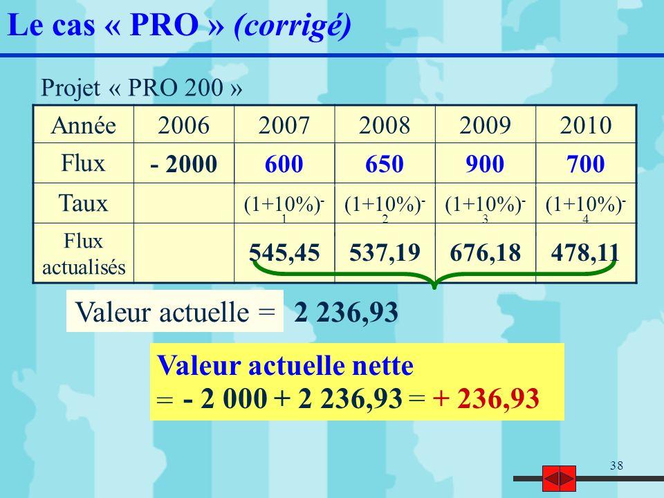 Le cas « PRO » (corrigé) Valeur actuelle = 2 236,93