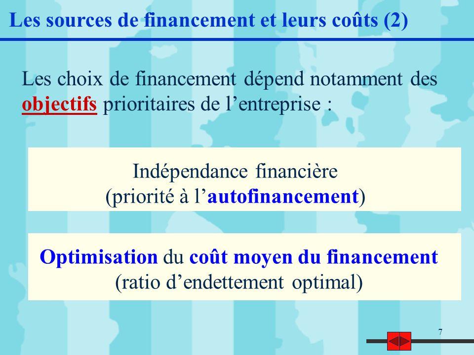Les sources de financement et leurs coûts (2)