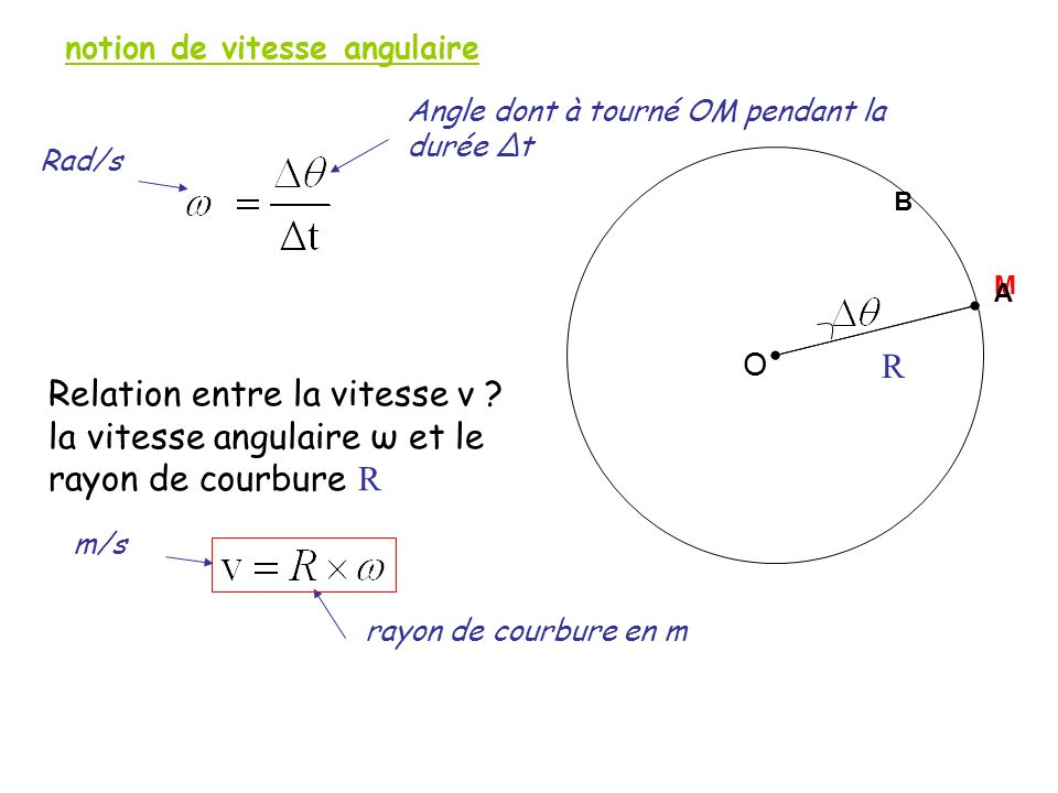 notion de vitesse angulaire