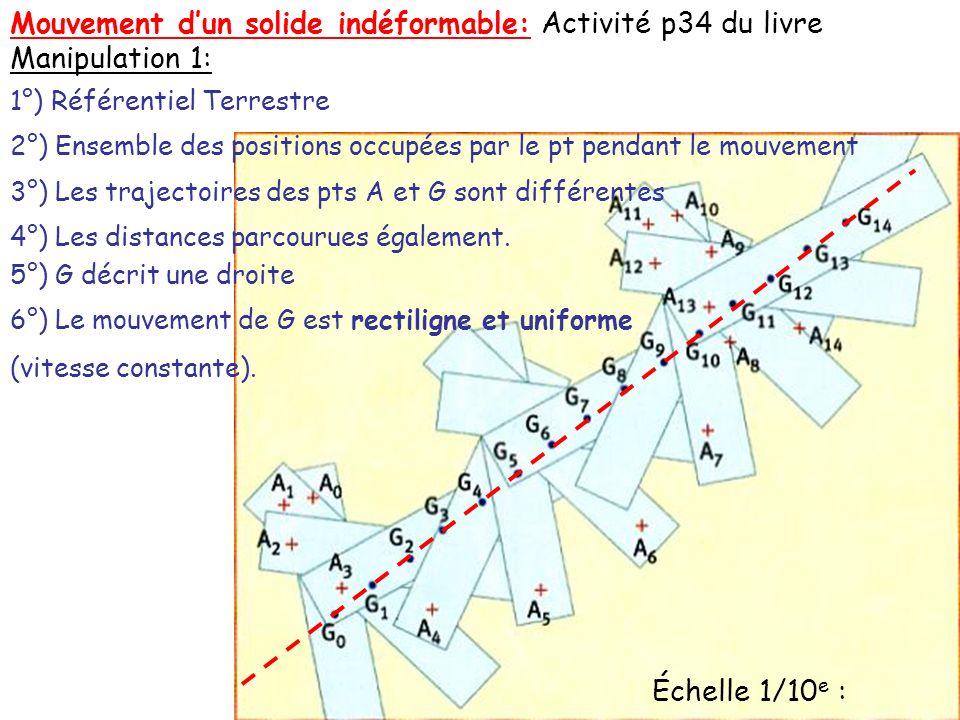 Mouvement d'un solide indéformable: Activité p34 du livre