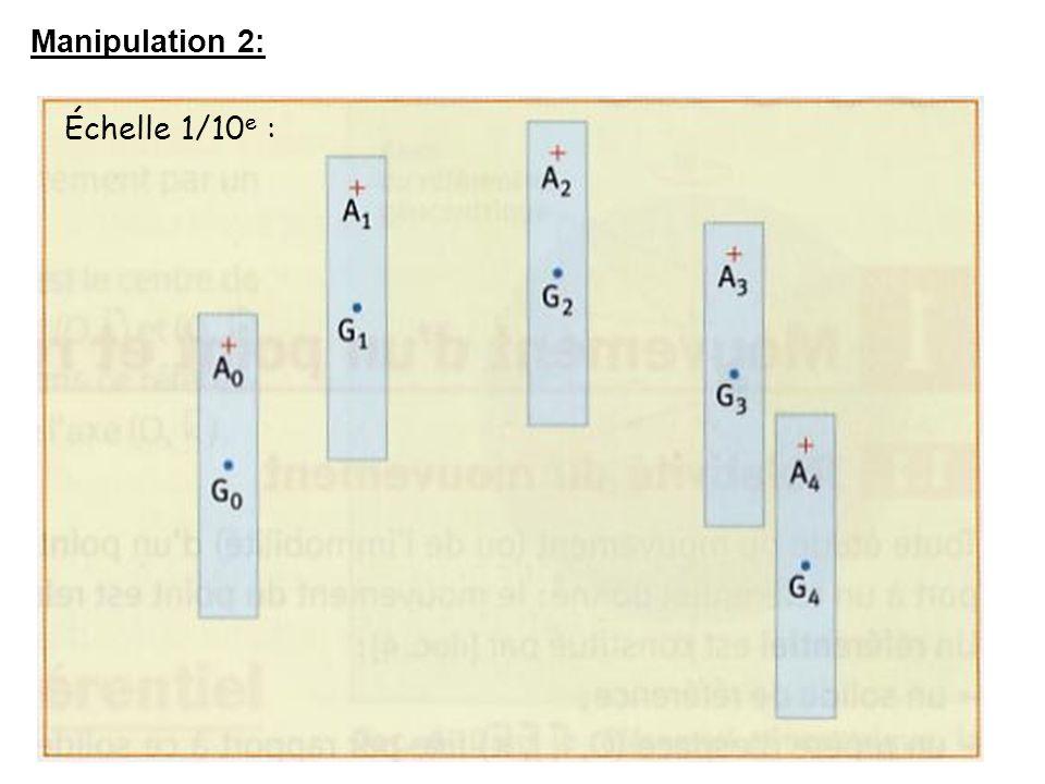 Manipulation 2: Échelle 1/10e :