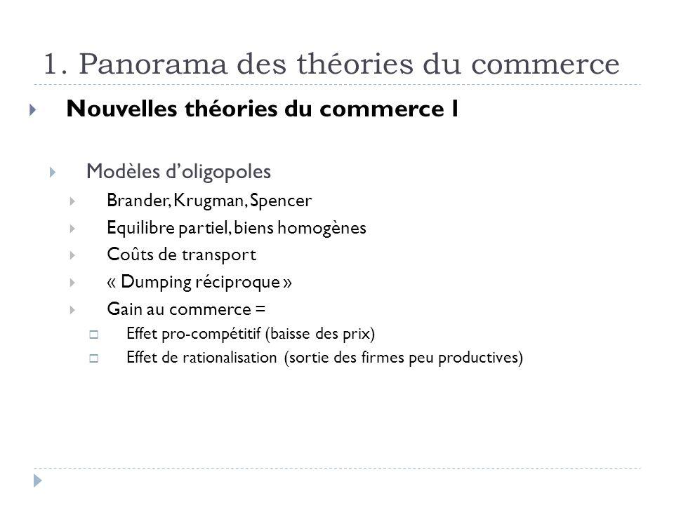 1. Panorama des théories du commerce