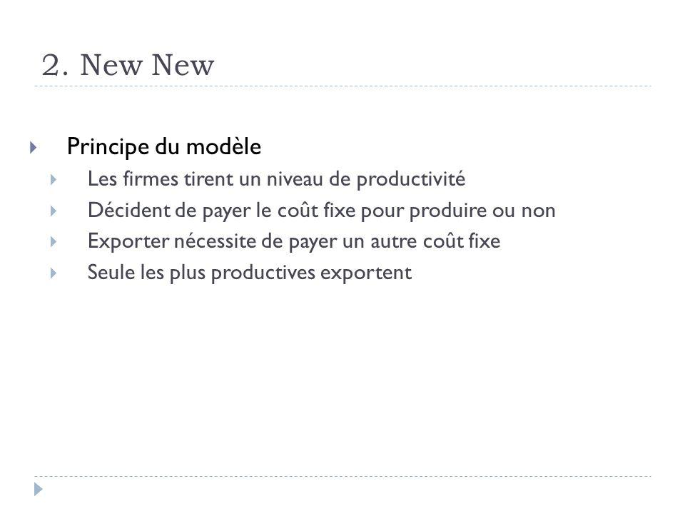 2. New New Principe du modèle
