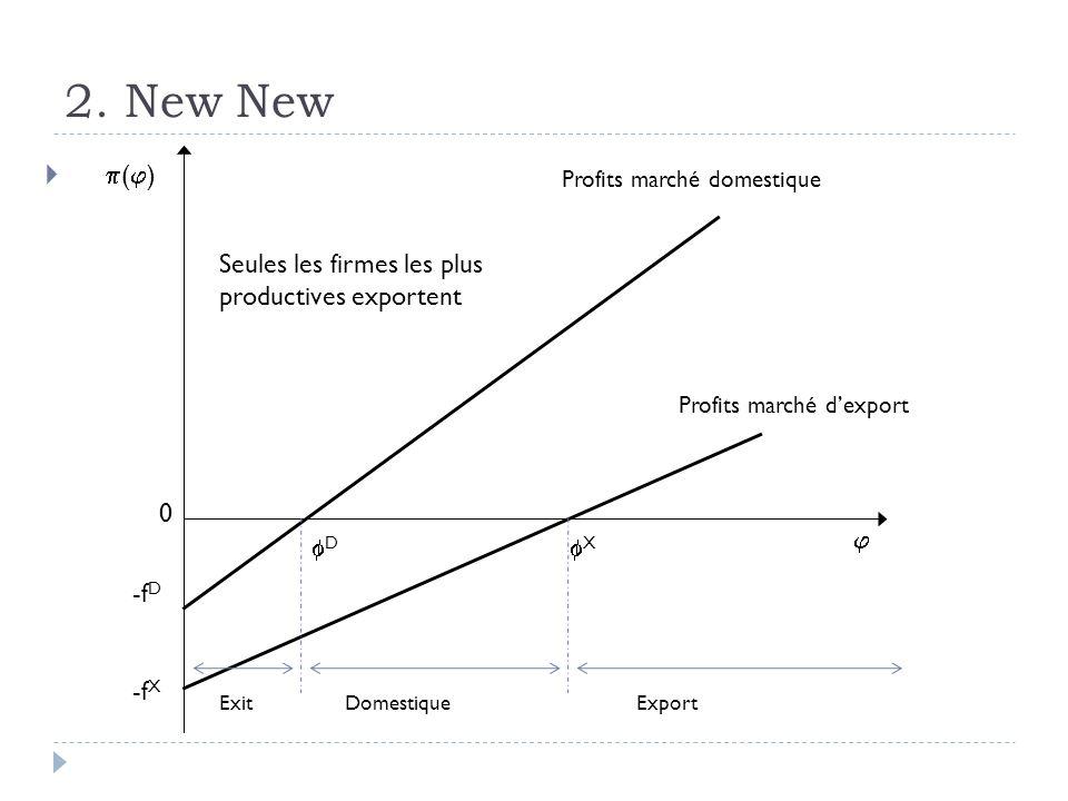 2. New New p(j) Seules les firmes les plus productives exportent j fD