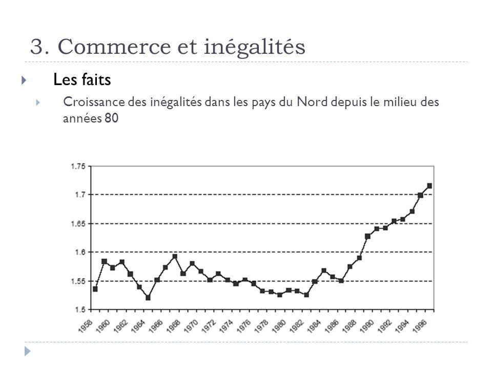 3. Commerce et inégalités