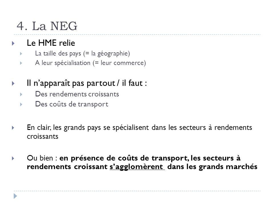 4. La NEG Le HME relie Il n'apparaît pas partout / il faut :