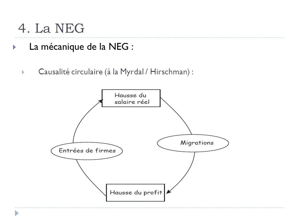 4. La NEG La mécanique de la NEG :