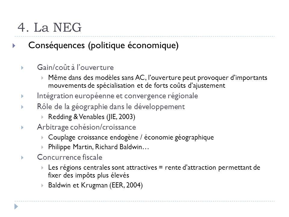 4. La NEG Conséquences (politique économique) Gain/coût à l'ouverture