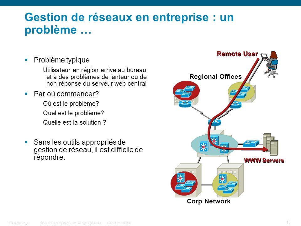 Gestion de réseaux en entreprise : un problème …