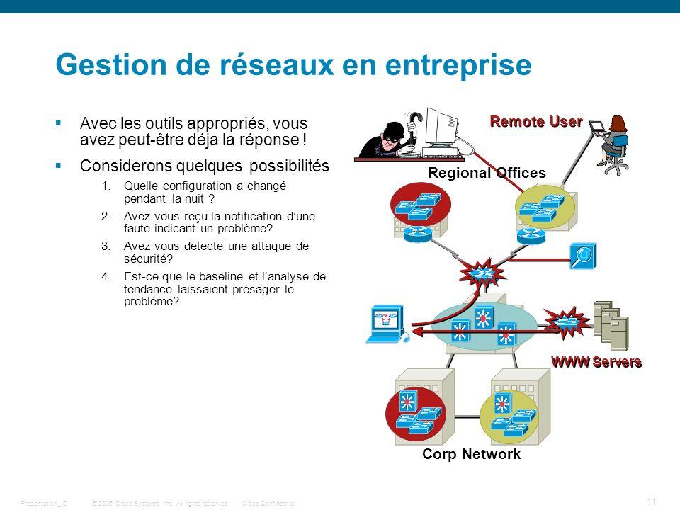 Gestion de réseaux en entreprise