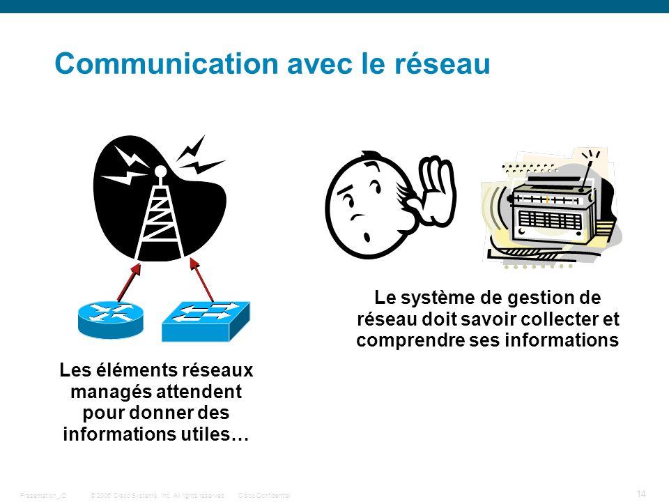 Communication avec le réseau