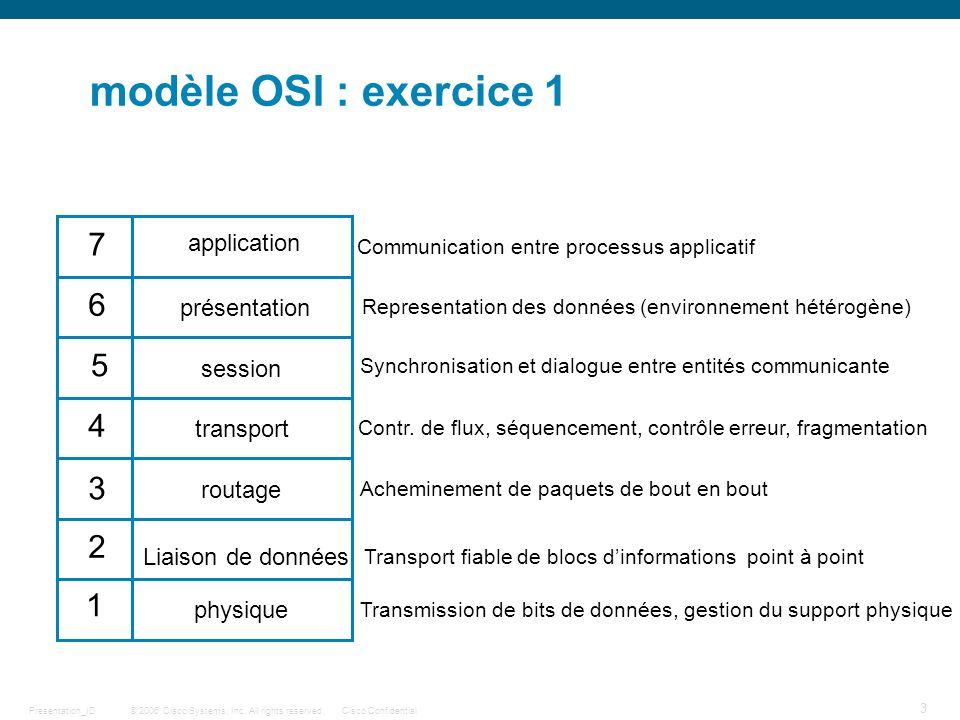 modèle OSI : exercice 1 7 6 5 4 3 2 1 application présentation session