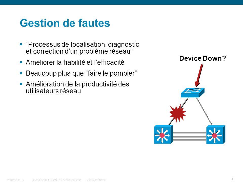 Gestion de fautes Processus de localisation, diagnostic et correction d'un problème réseau Améliorer la fiabilité et l'efficacité.