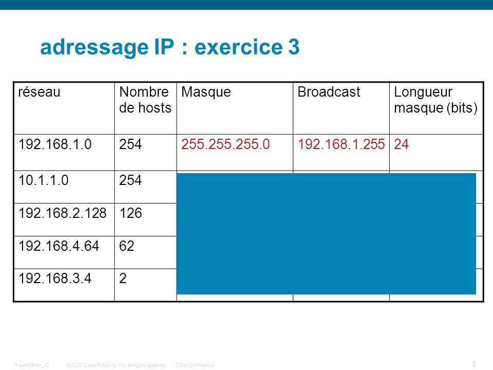adressage IP : exercice 3