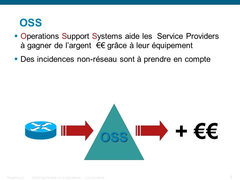 OSS Operations Support Systems aide les Service Providers à gagner de l'argent €€ grâce à leur équipement.