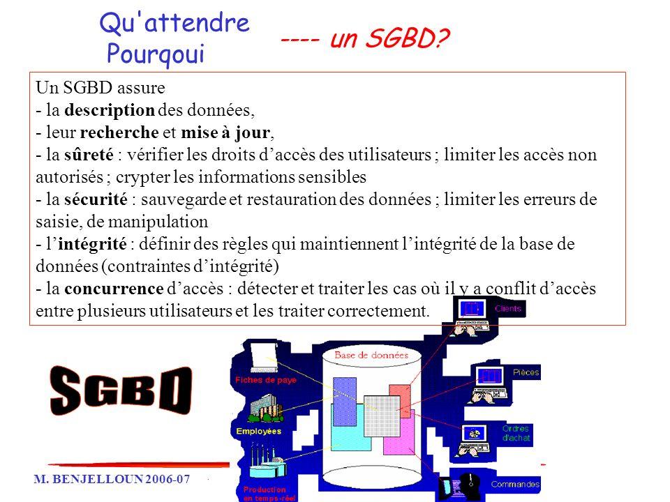 SGBD Qu attendre Pourqoui ---- un SGBD Un SGBD assure